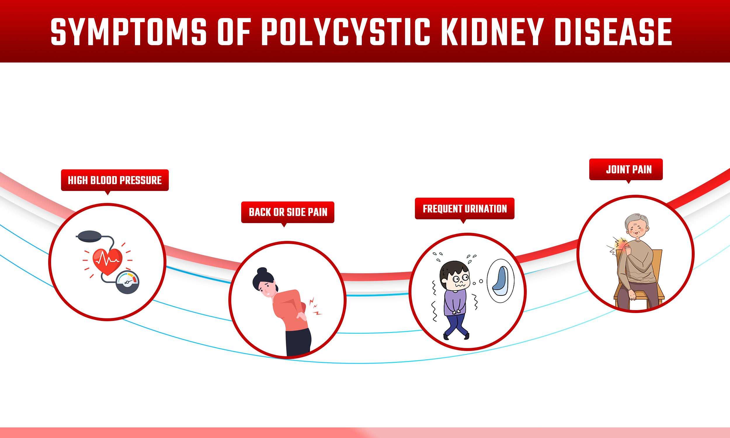 Symptoms_PolycysticKidneyDiseaseTreatment_sriaas.com